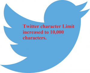 twitter character limit increased in private messages