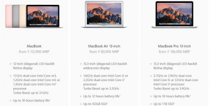 macbook prices india uk brexit